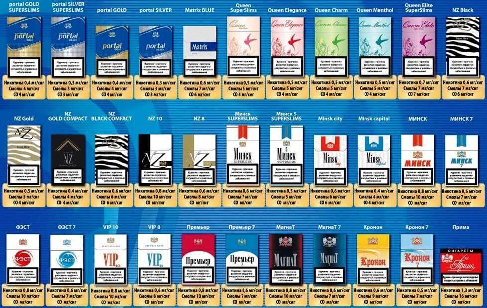 białoruskie marki papierosów sprzedawane w Polsce nielegalnie
